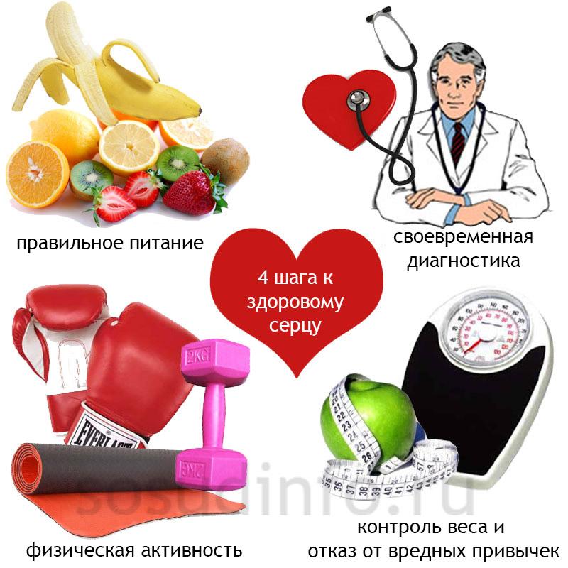 Фото - Кардіосклероз: класифікація, ознаки, причини, лікування та профілактика